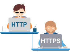 HTTP and HTTPS proxies